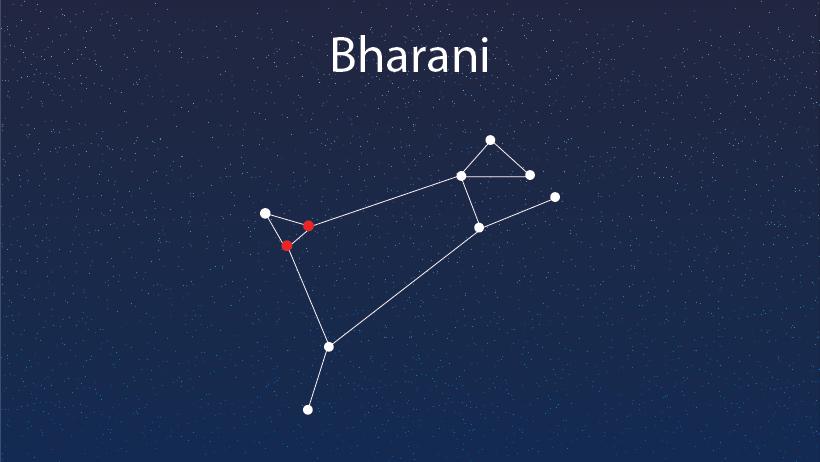 A star constellation of bharani.
