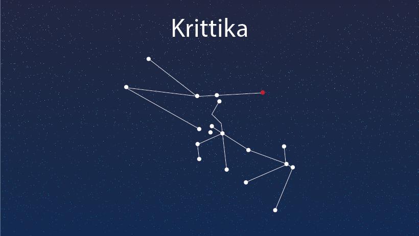 A star constellation of krittika.
