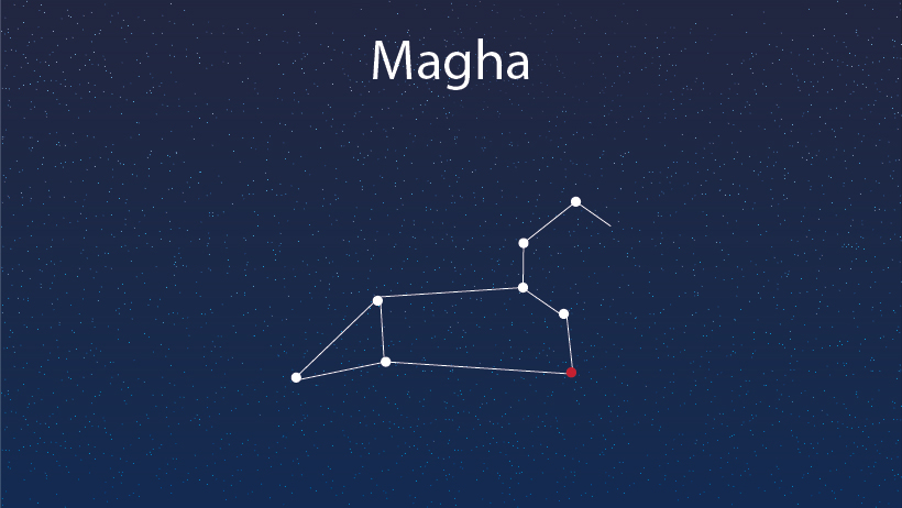 A star constellation of magha.