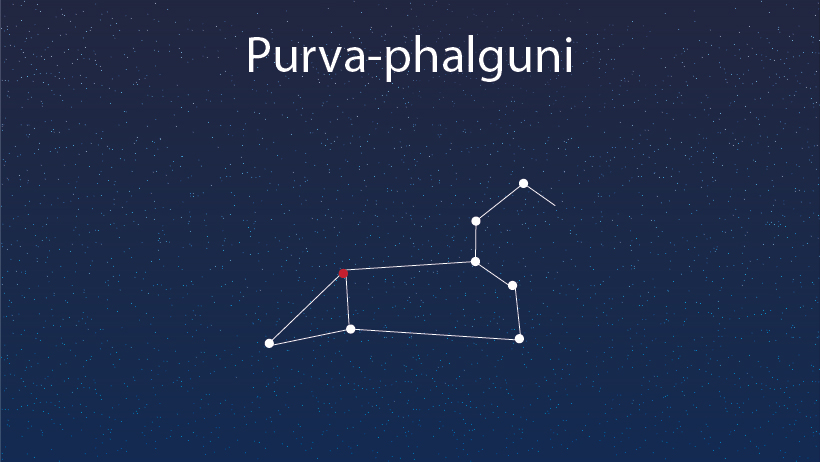 A star constellation of purva phalguni.
