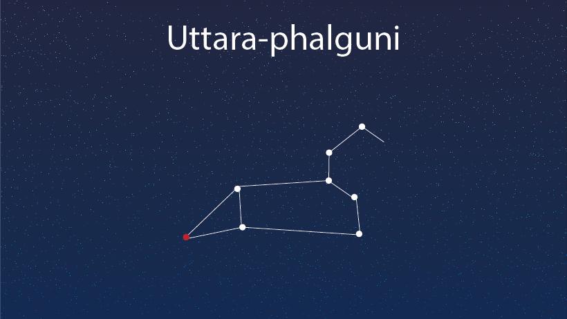 A star constellation of uttara phalguni.