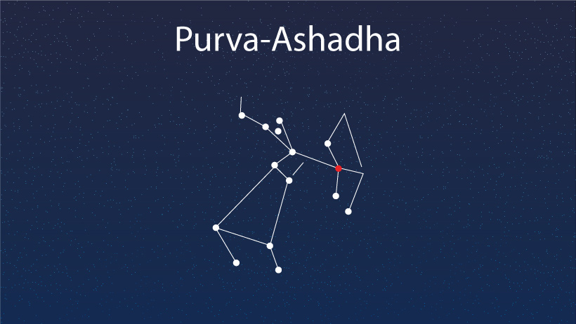 Purva-ashadha Nakshatra