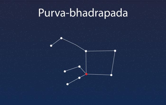 Purva-bhadrapada nakshatra
