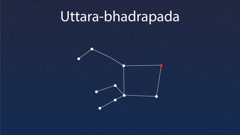 Uttara-bhadrapada nakshatra
