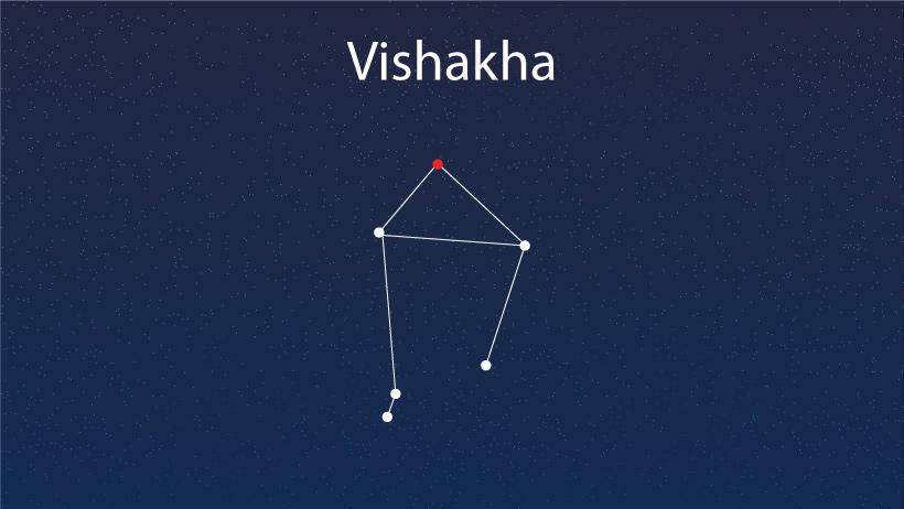 Vishakha Nakshatra